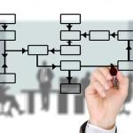 determinar los gastos en la cadena de suministro