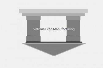 Una manera sencilla de comprender el Sistema Lean Manufacturing