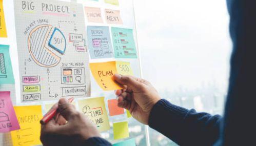 Crea un plan detallado de capacitación de empleados