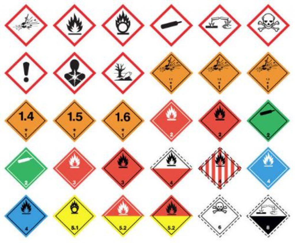 Importancia de los pictogramas de seguridad laboral