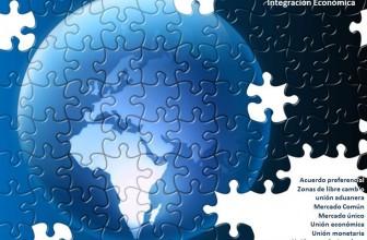 Integración Económica en la organización del Comercio Internacional
