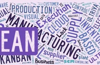 Es efectivo el Sistema Lean Manufacturing