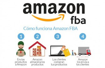 Cómo vender en Amazon FBA