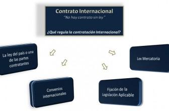 La Legislación aplicable al Contrato Internacional