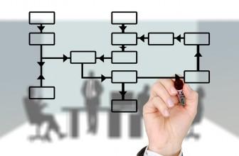 Cómo determinar los costos en la cadena de suministro