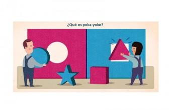 ¿Qué es poka-yoke?