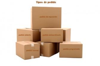 Solicitud de mercancías: Tipos de pedido en Logística